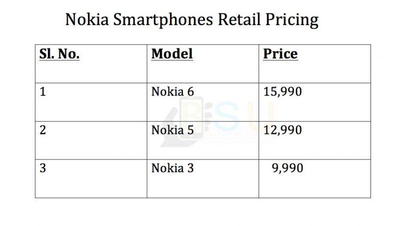 Nokia 6,5,3 pricing in India